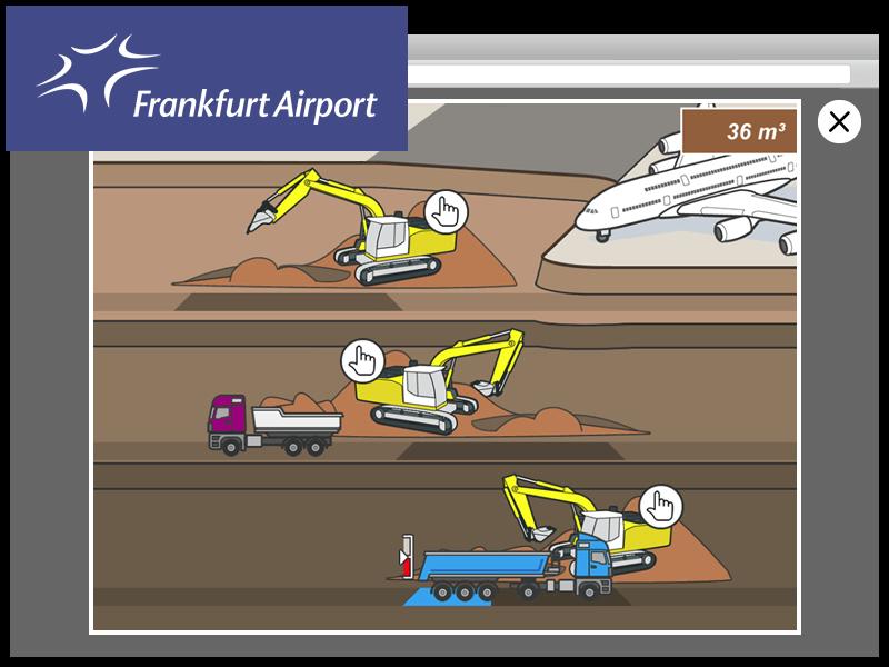 Interaktives und informatives Marketingspiel für den Airport Frankfurt